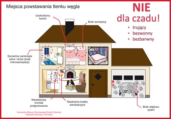 20111207 czad