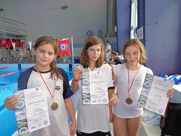Pływaczki z Kwidzyna