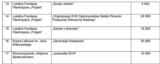 30 12 2013 konkurs2