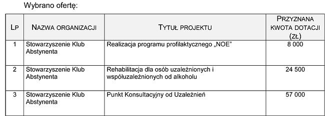 31 12 2013 konkurs1