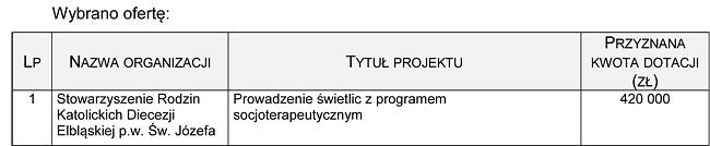 31 12 2013 konkurs5