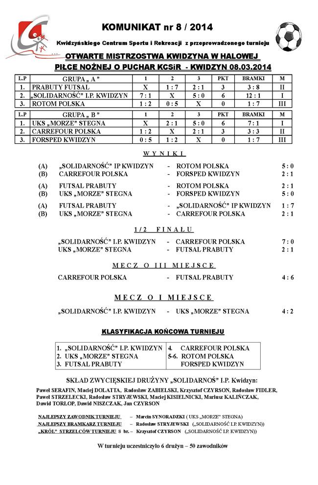 11 03 2014 wyniki1