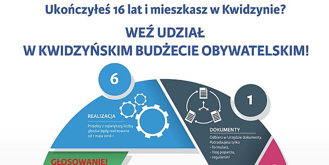 18 01 2016 Plakat KBOmin1
