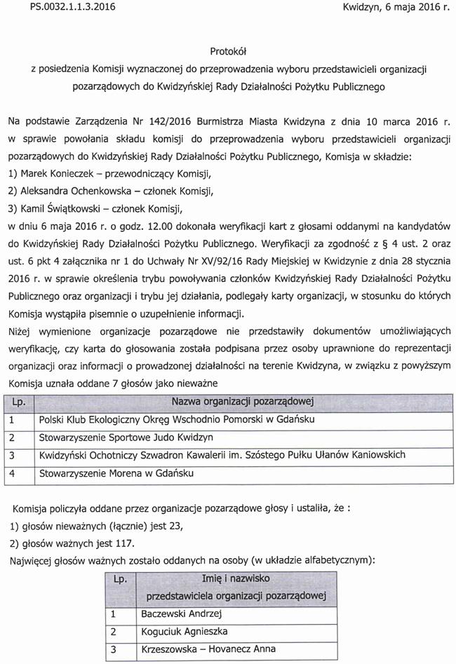 11 05 2016 protokol1