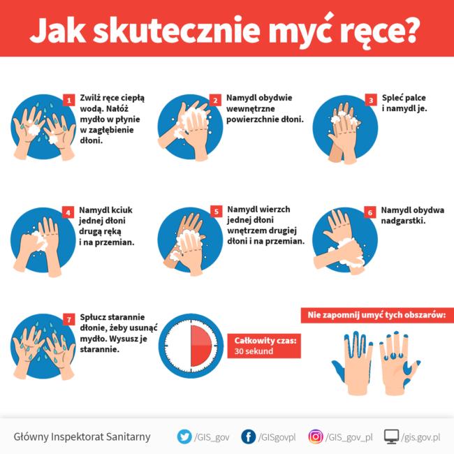 Instrukcja poprawnego mycia rąk