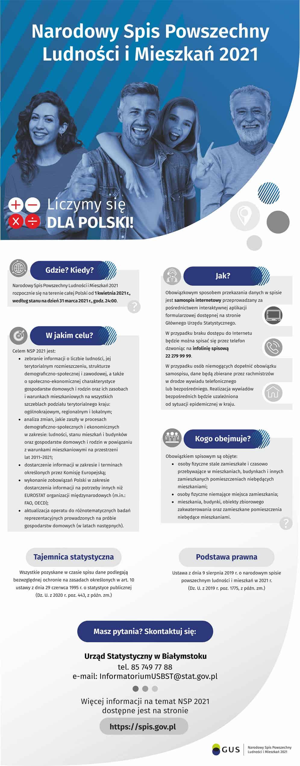 Narodowy Spis Powszechny 2021 - plakat